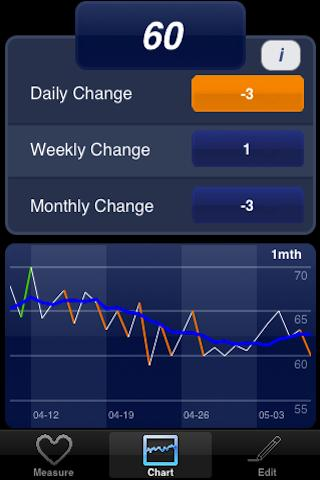 Bioforce HRV - Sampel Android Screen