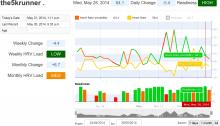 BioForce HRV Review the5krunner