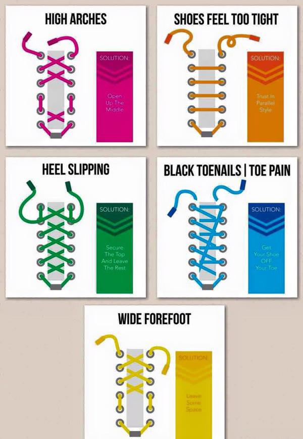 Running Shoe Lace Infographic