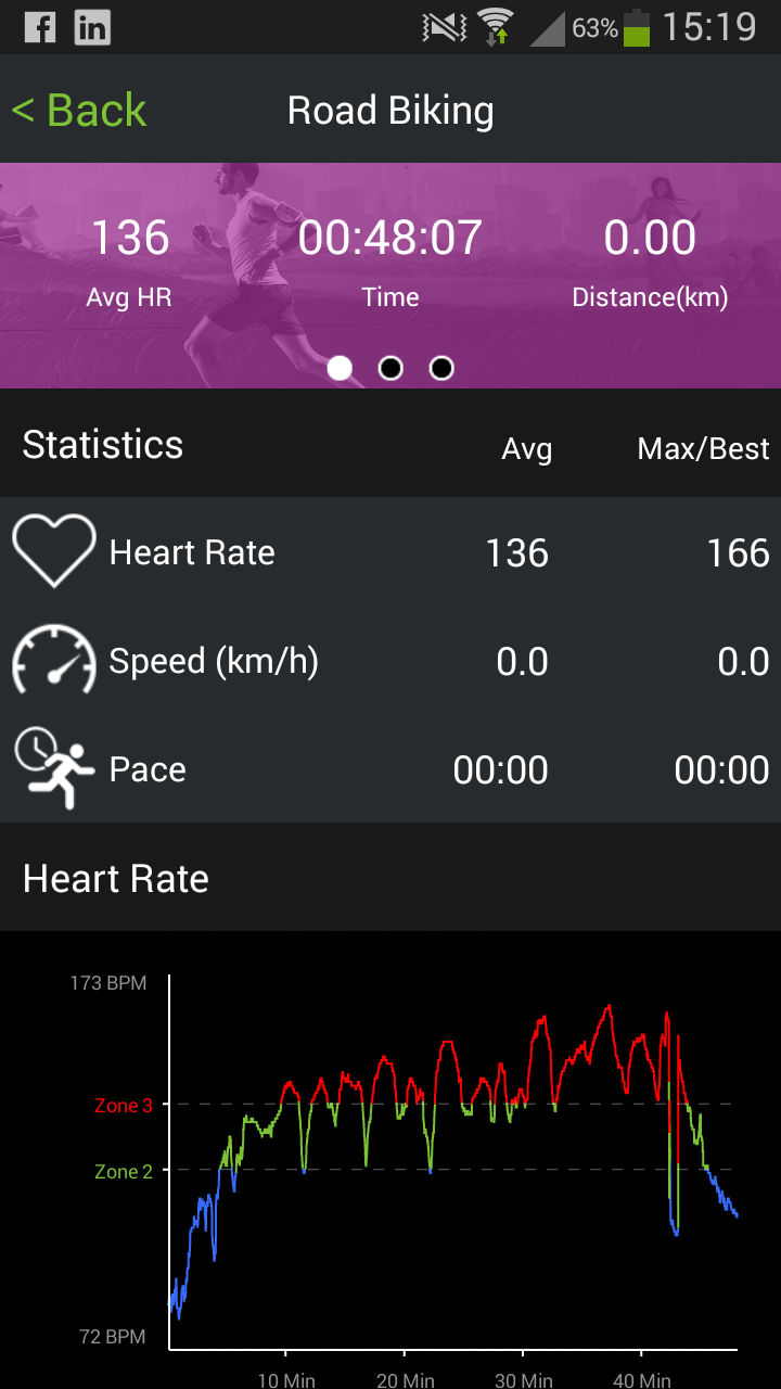 MIO GO Cycling With GPS