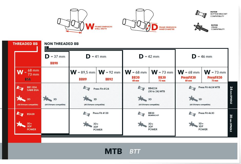 ROTOR-UBB-System-MTB
