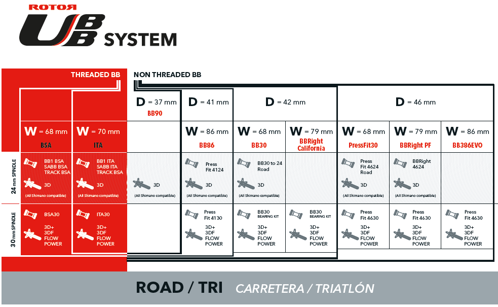 ROTOR-UBB-System-Road