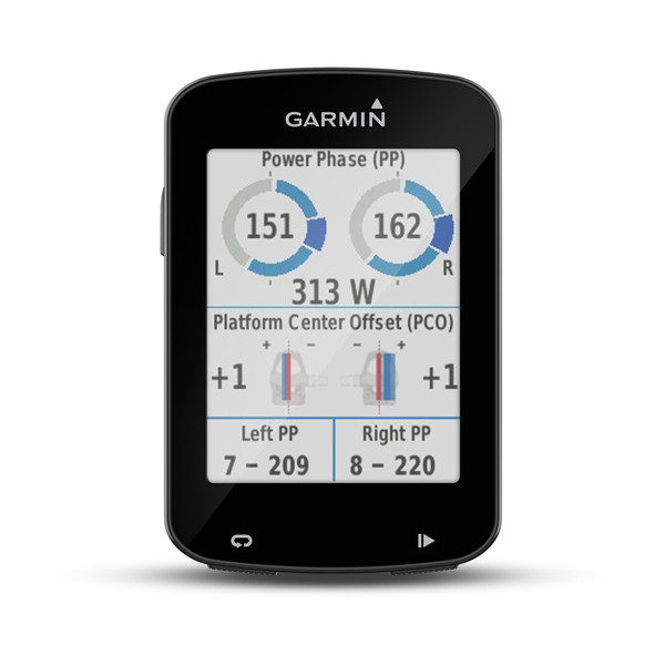Source: Garmin.com Garmin Edge 820