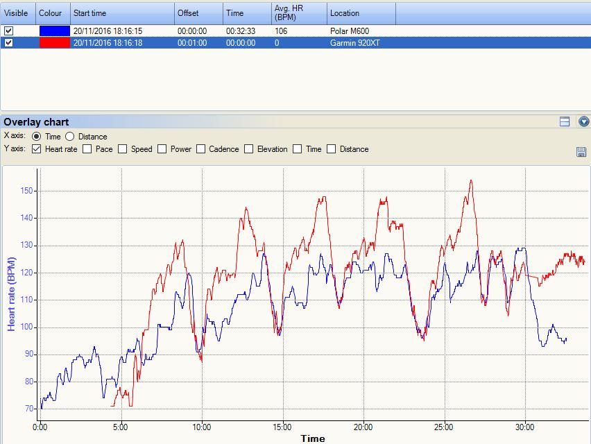 polar-m600-hr-swim-hrmtri-garmin