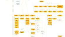 Amazfit v2.0 interaction design