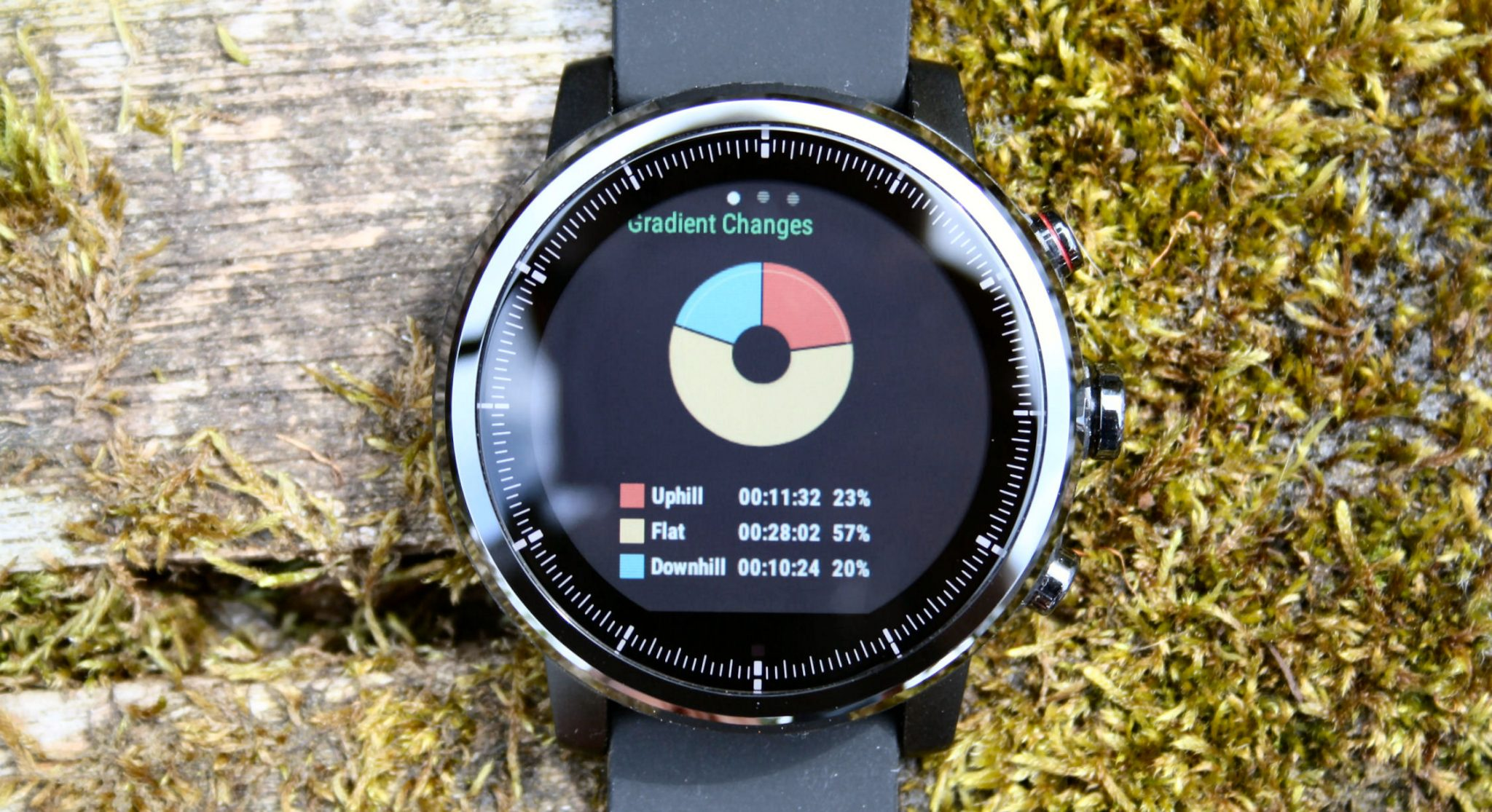 97854de42a5 ▷ Amazfit STRATOS Review - Triathlon Watch with Music the5krunner