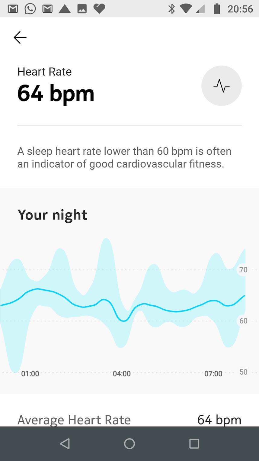 sat-sun Withings Sleep Review - vs apple beddit 3.5